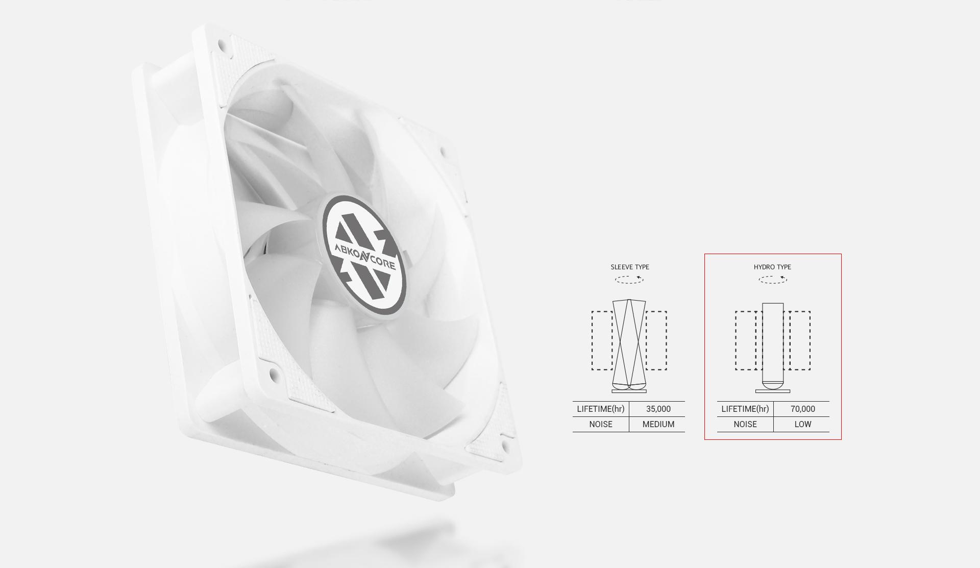 CPU Cooler T406 W doble descripción rodamiento hidráulico