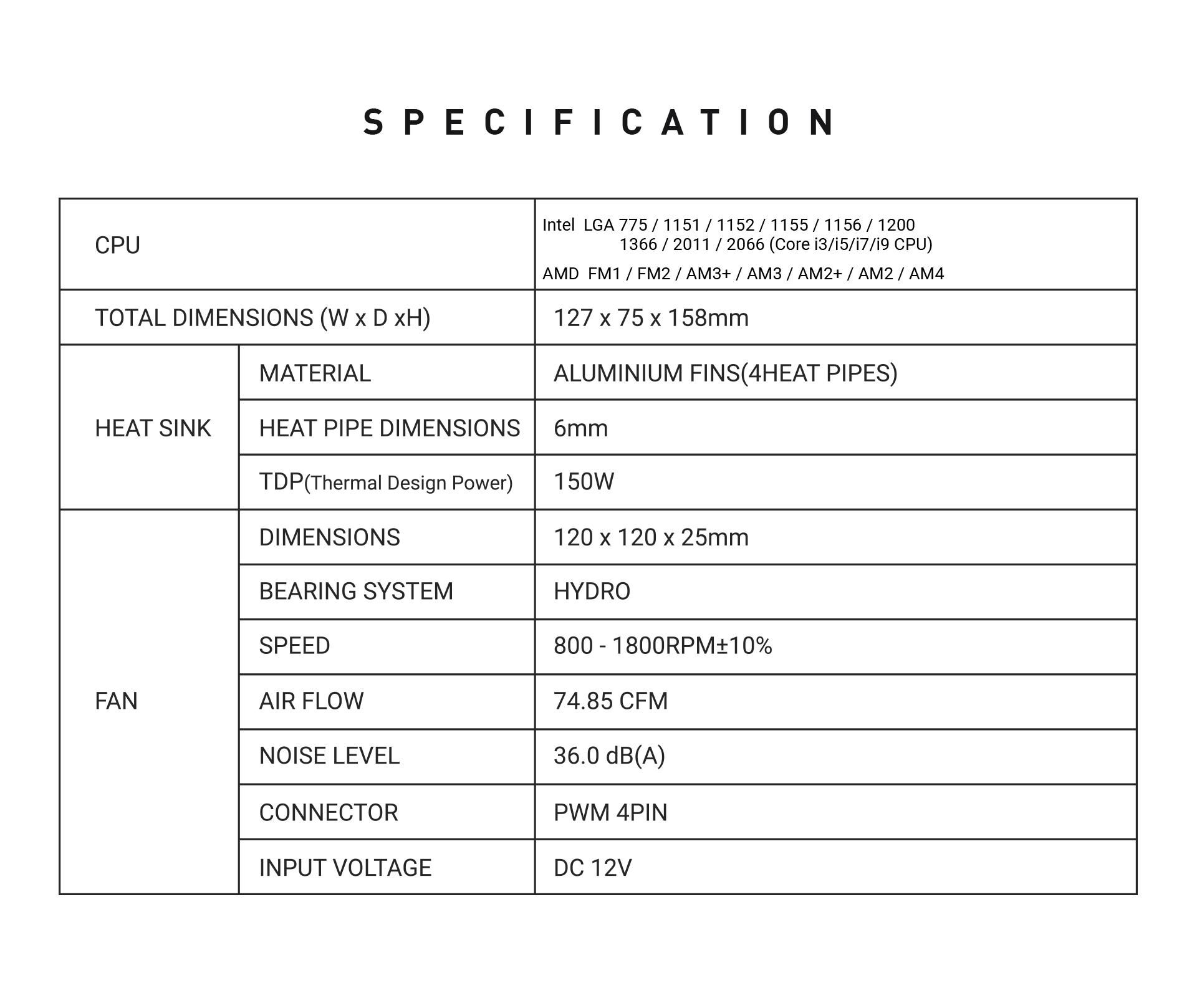 CPU Cooler T406 W doble descripción especificaciones