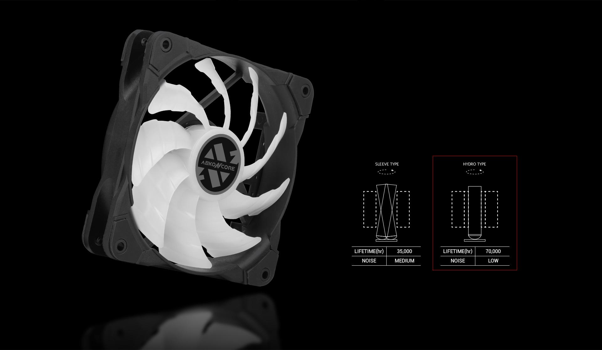 CPU Cooler T408B Black imagen descripción rodamiento hidráulico