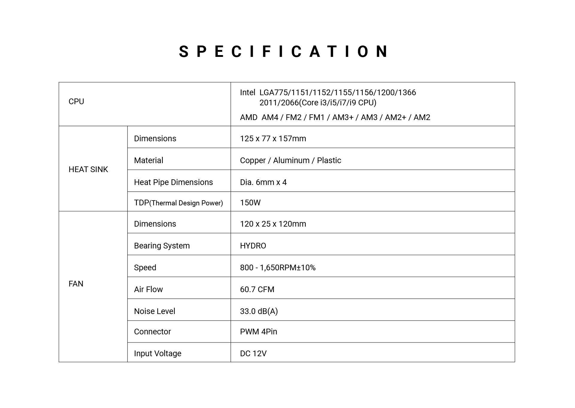 CPU Cooler T408B Black imagen descripción especificaciones