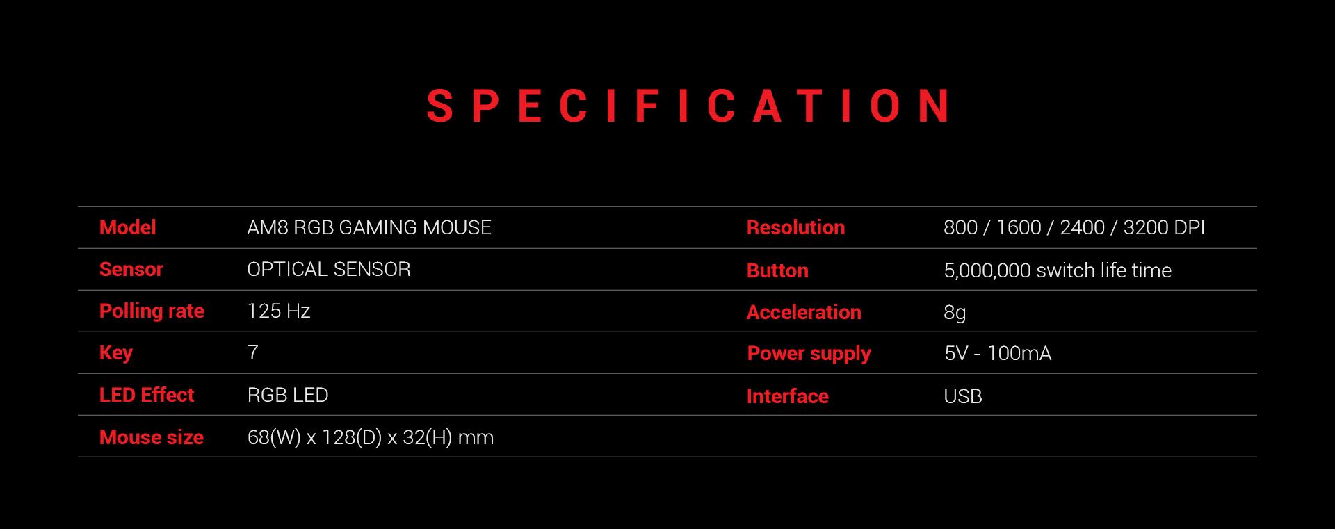 Ratón Gaming Astra AM8 imagen descripción especificaciones