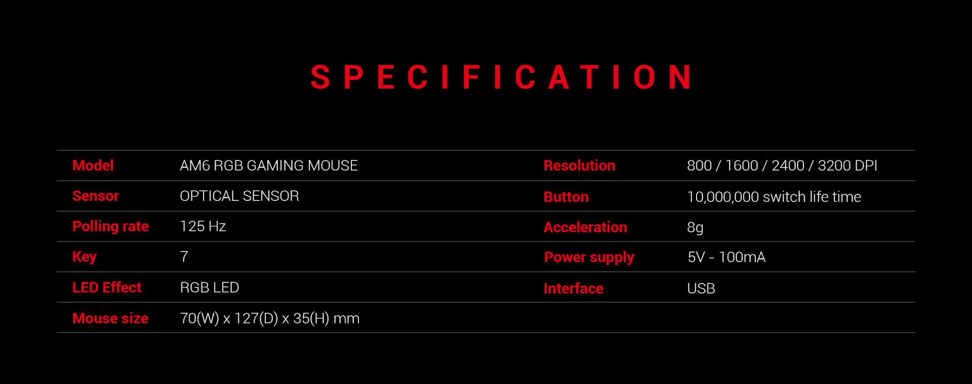 Ratón Gaming Astra AM6 imagen descripción