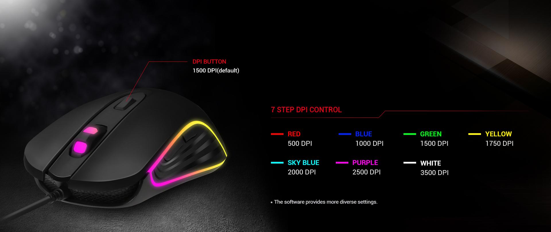 Ratón Gaming Astra M30 imagen descripción botón DPI