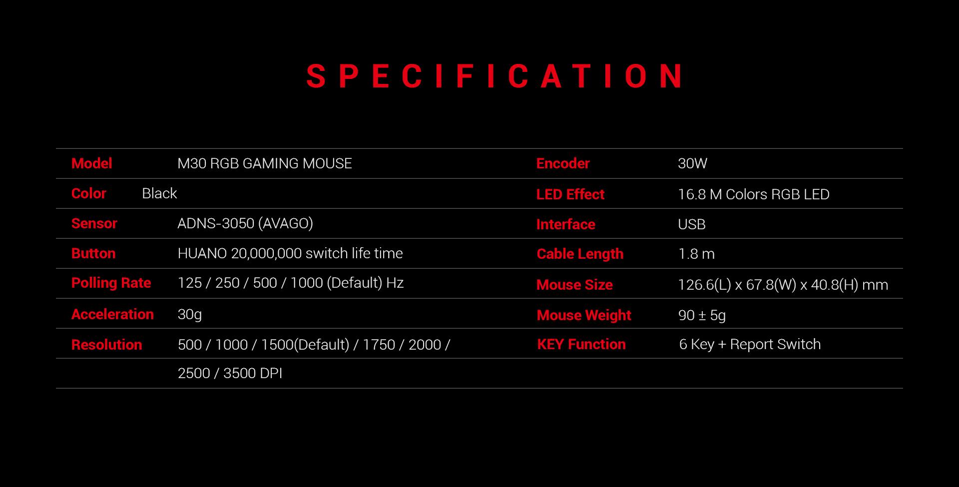 Ratón Gaming Astra M30 imagen descripción